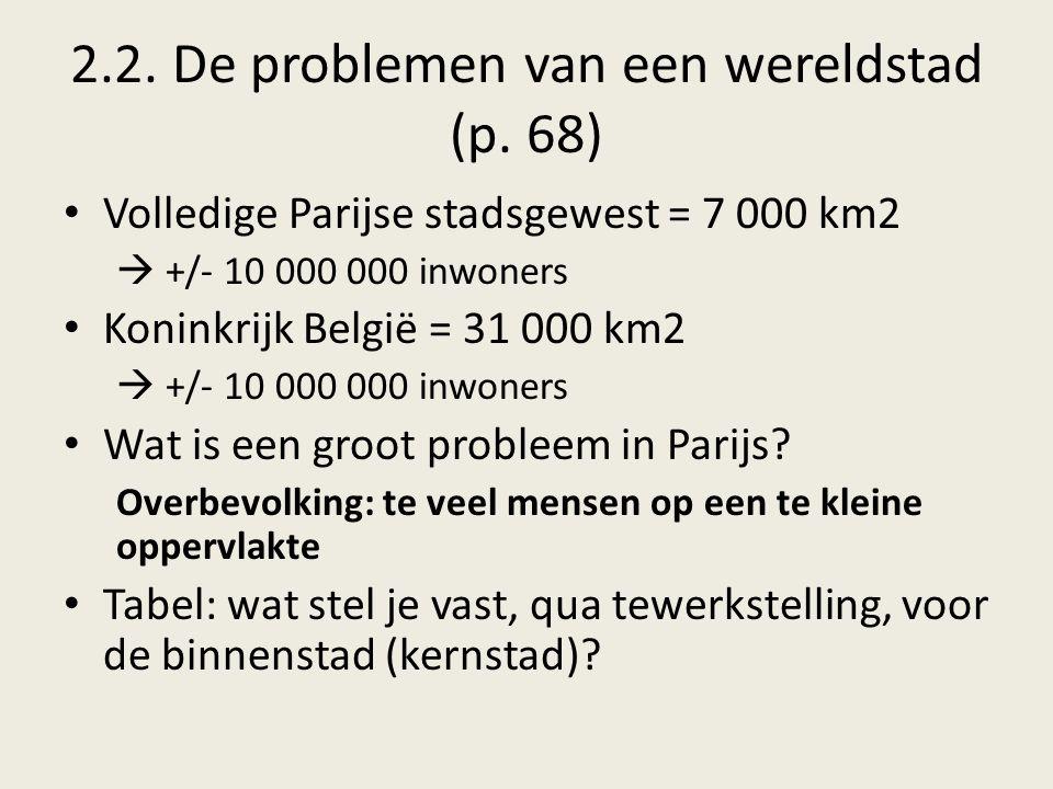 2.2. De problemen van een wereldstad (p. 68) Volledige Parijse stadsgewest = 7 000 km2  +/- 10 000 000 inwoners Koninkrijk België = 31 000 km2  +/-