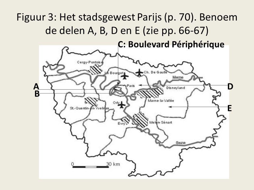 Figuur 3: Het stadsgewest Parijs (p. 70). Benoem de delen A, B, D en E (zie pp. 66-67) A B C: Boulevard Périphérique D E