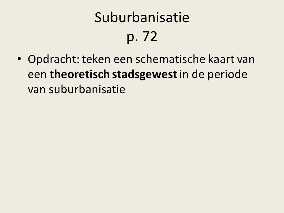 Suburbanisatie p. 72 Opdracht: teken een schematische kaart van een theoretisch stadsgewest in de periode van suburbanisatie