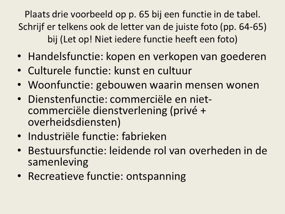 3.2.Suburbanisatie p. 71, p.