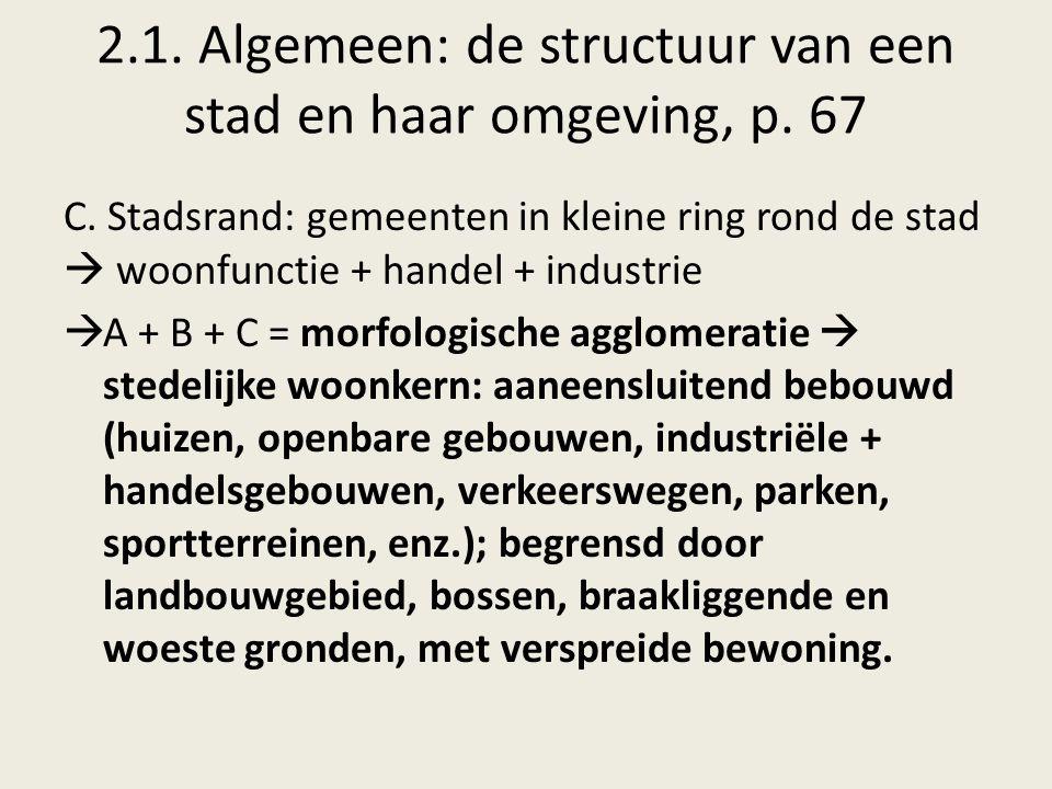 2.1. Algemeen: de structuur van een stad en haar omgeving, p. 67 C. Stadsrand: gemeenten in kleine ring rond de stad  woonfunctie + handel + industri