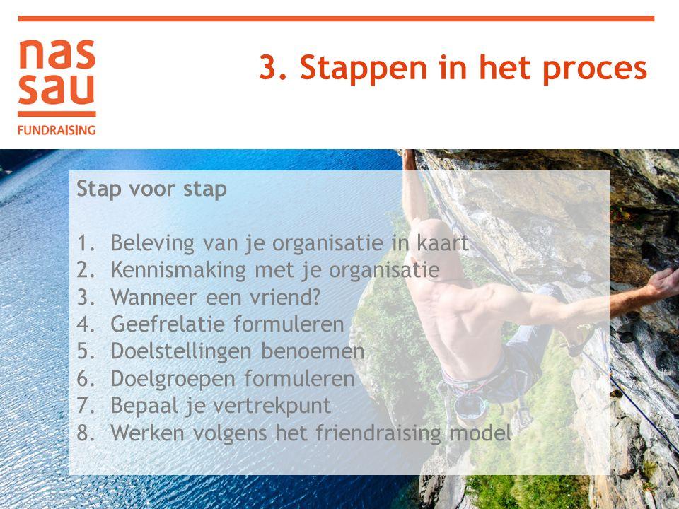 3. Stappen in het proces Stap voor stap 1.Beleving van je organisatie in kaart 2.Kennismaking met je organisatie 3.Wanneer een vriend? 4.Geefrelatie f