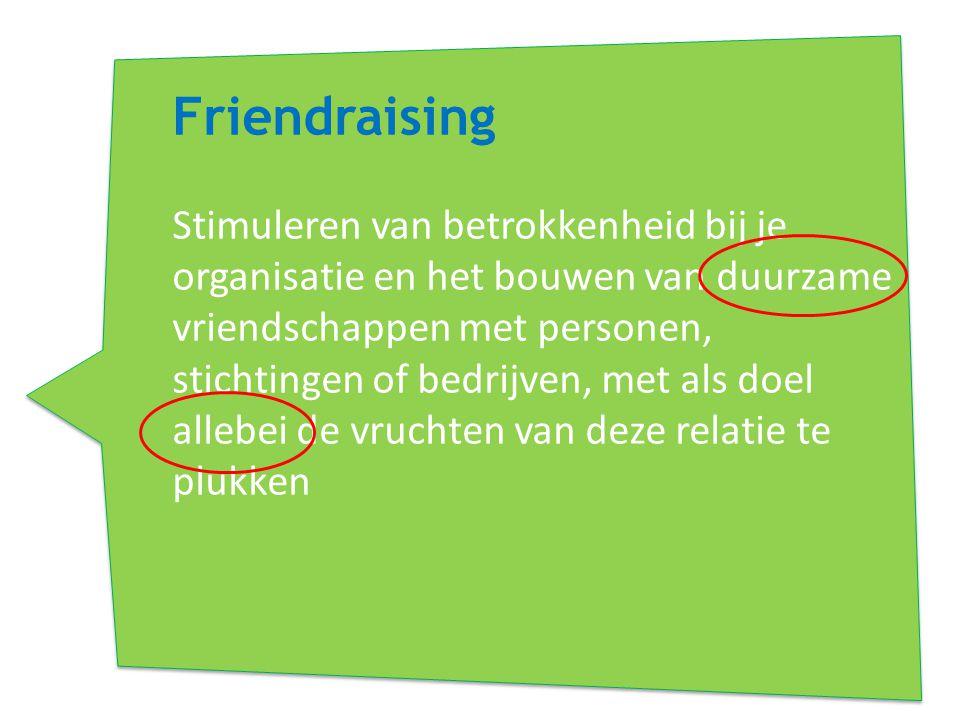 Friendraising Stimuleren van betrokkenheid bij je organisatie en het bouwen van duurzame vriendschappen met personen, stichtingen of bedrijven, met al