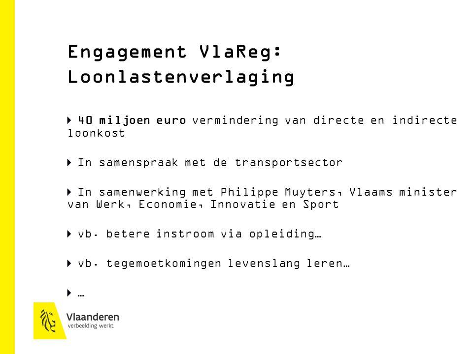 Engagement VlaReg: Loonlastenverlaging 40 miljoen euro vermindering van directe en indirecte loonkost In samenspraak met de transportsector In samenwerking met Philippe Muyters, Vlaams minister van Werk, Economie, Innovatie en Sport vb.
