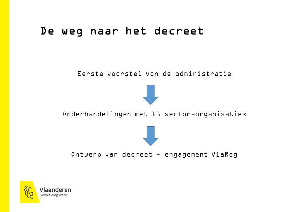 Eerste voorstel van de administratie Onderhandelingen met 11 sector-organisaties Ontwerp van decreet + engagement VlaReg De weg naar het decreet