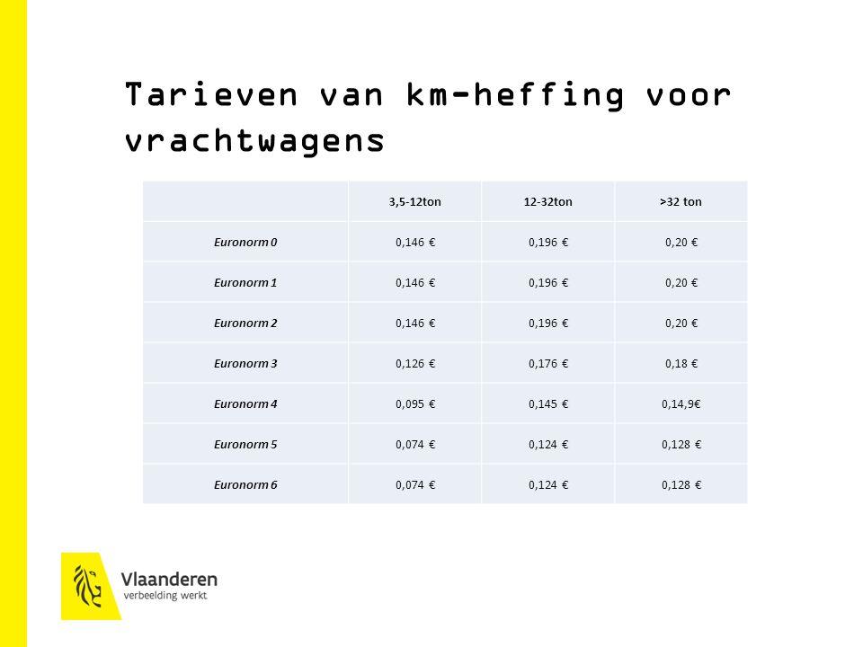 Tarieven van km-heffing voor vrachtwagens 3,5-12ton12-32ton>32 ton Euronorm 00,146 €0,196 €0,20 € Euronorm 10,146 €0,196 €0,20 € Euronorm 20,146 €0,196 €0,20 € Euronorm 30,126 €0,176 €0,18 € Euronorm 40,095 €0,145 €0,14,9€ Euronorm 50,074 €0,124 €0,128 € Euronorm 60,074 €0,124 €0,128 €