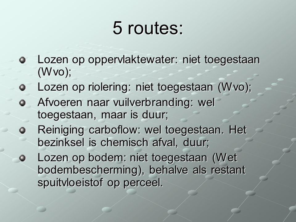 5 routes: Lozen op oppervlaktewater: niet toegestaan (Wvo); Lozen op riolering: niet toegestaan (Wvo); Afvoeren naar vuilverbranding: wel toegestaan,