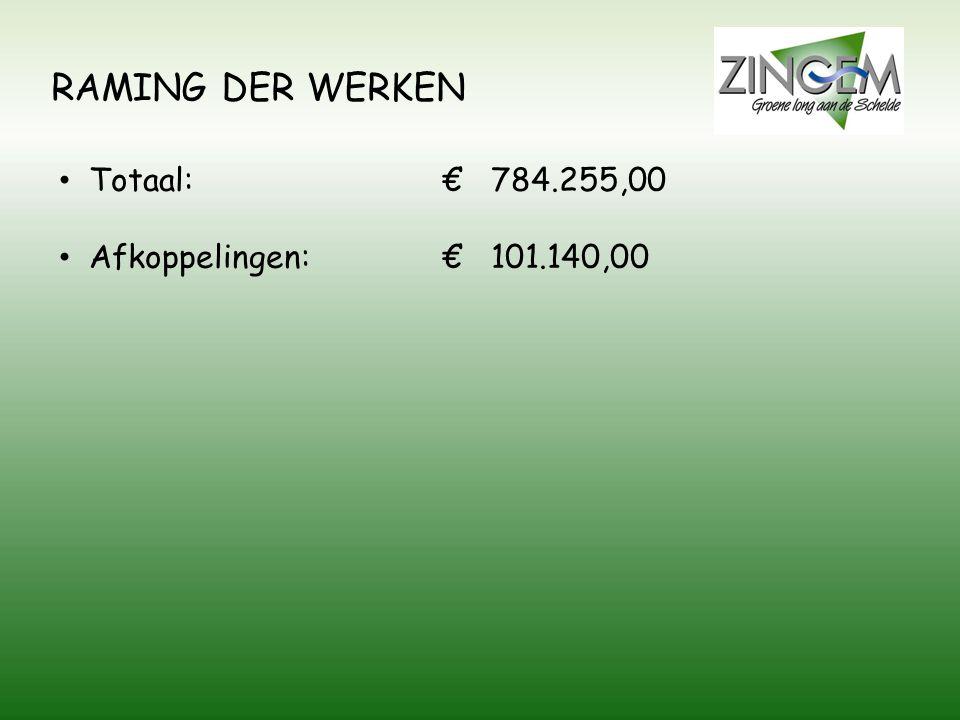 RAMING DER WERKEN Totaal:€ 784.255,00 Afkoppelingen:€ 101.140,00