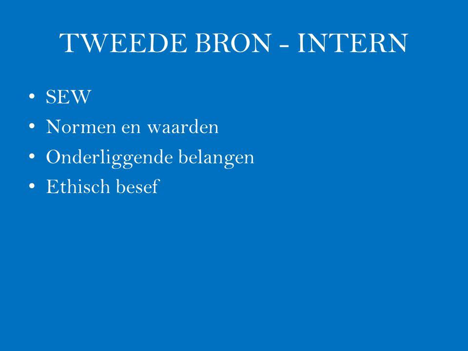 TWEEDE BRON - INTERN SEW Normen en waarden Onderliggende belangen Ethisch besef