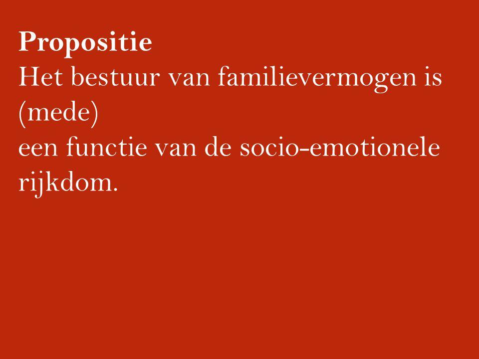 Propositie Het bestuur van familievermogen is (mede) een functie van de socio-emotionele rijkdom.