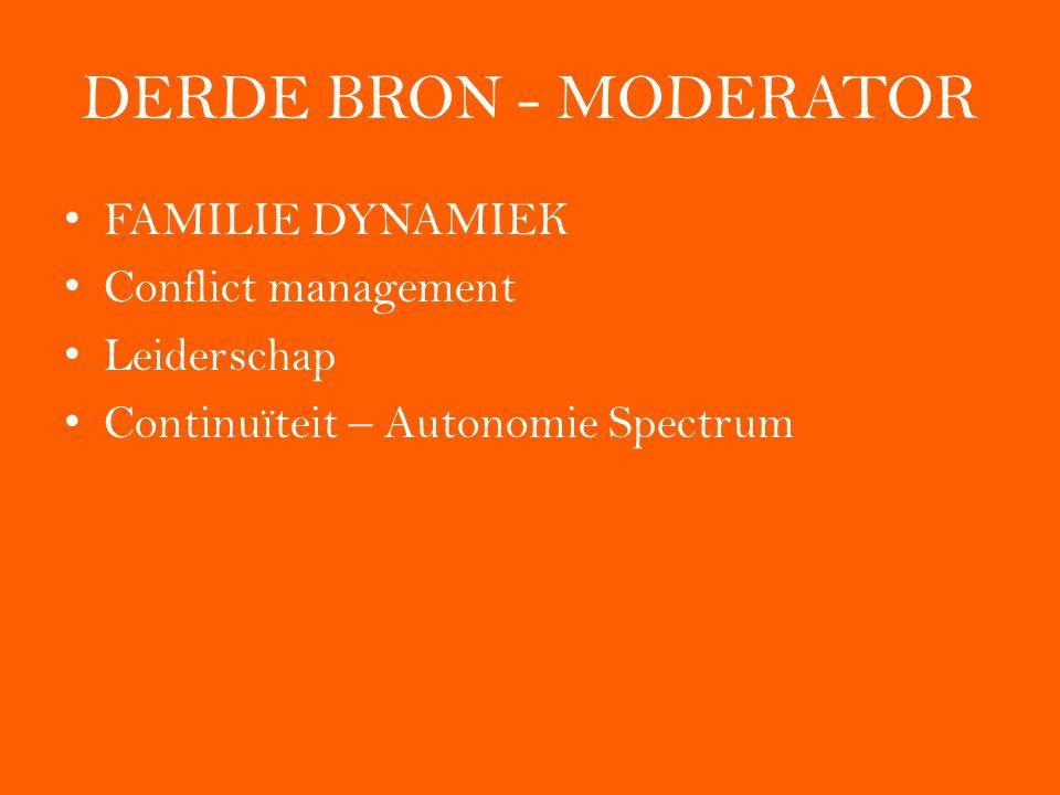 DERDE BRON - MODERATOR FAMILIE DYNAMIEK Conflict management Leiderschap Continuïteit – Autonomie Spectrum