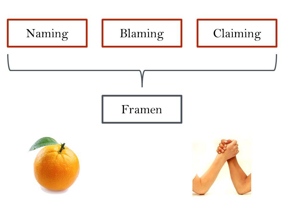NamingBlamingClaiming Framen