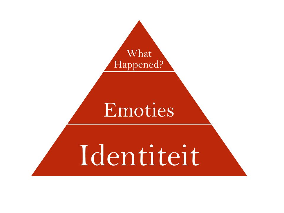 What Happened Emoties Identiteit