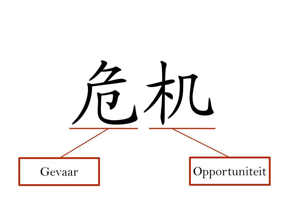 Gevaar Opportuniteit