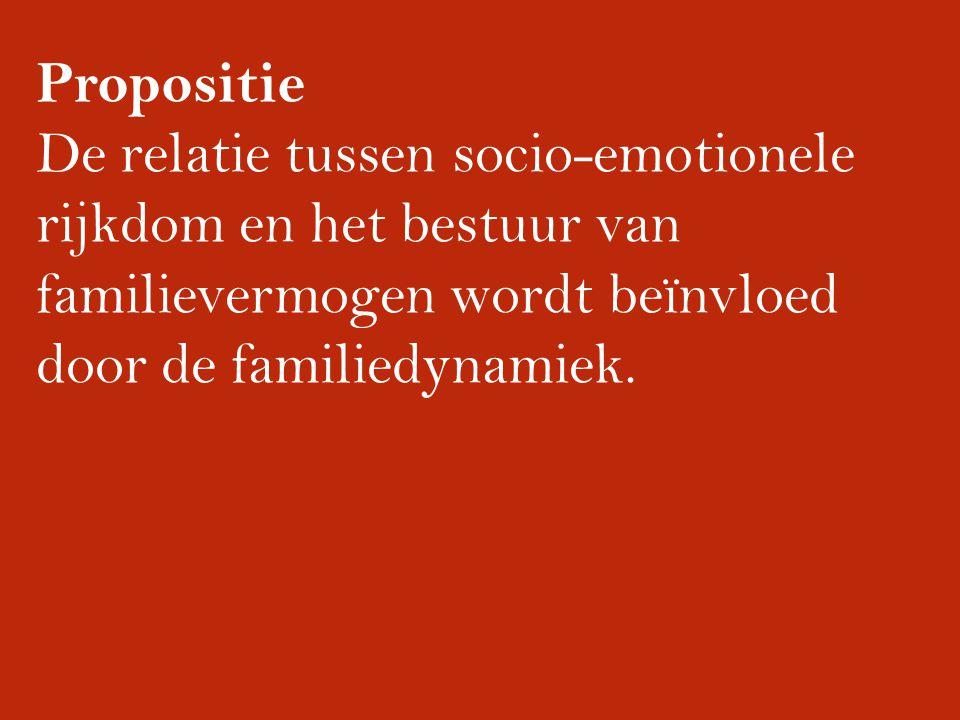 Propositie De relatie tussen socio-emotionele rijkdom en het bestuur van familievermogen wordt beïnvloed door de familiedynamiek.