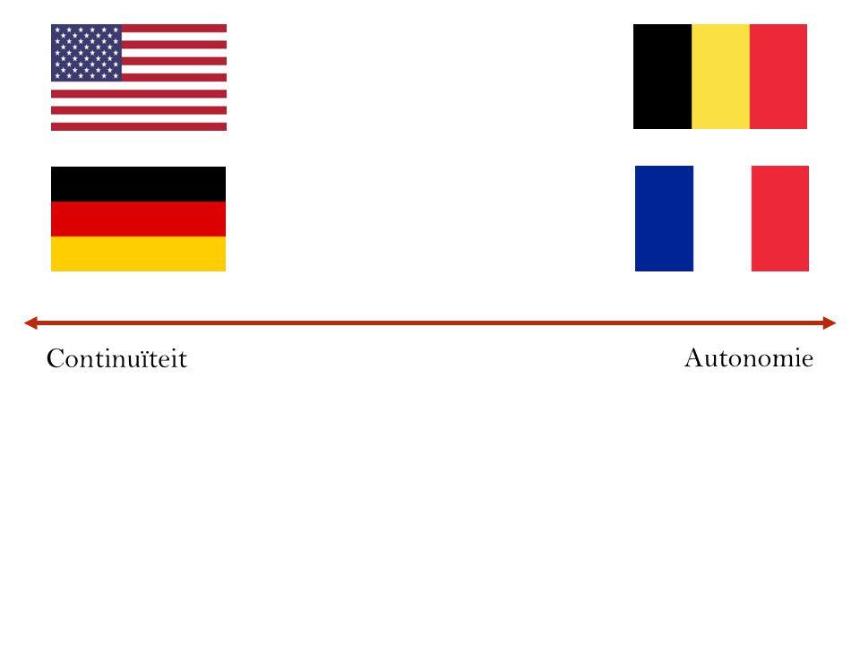 Continuïteit Autonomie