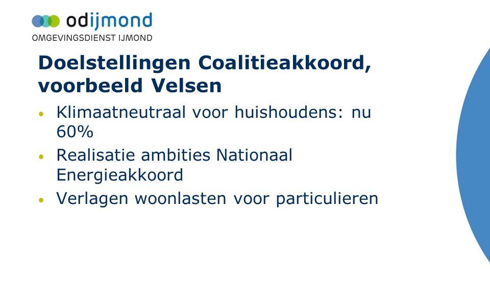 Doelstellingen Coalitieakkoord, voorbeeld Velsen Klimaatneutraal voor huishoudens: nu 60% Realisatie ambities Nationaal Energieakkoord Verlagen woonla