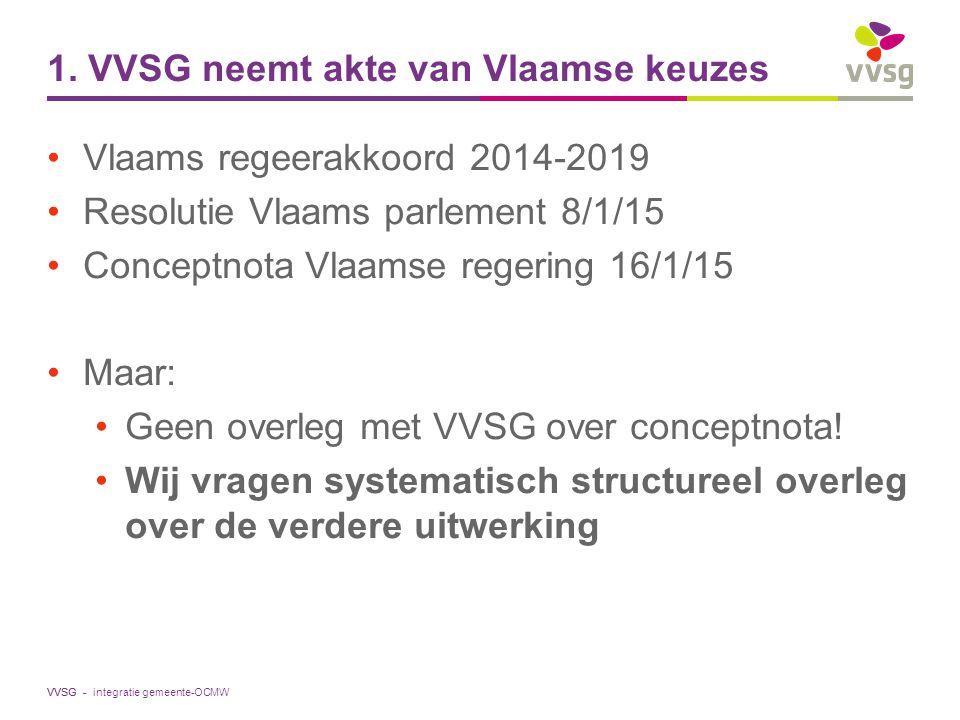 VVSG - 1. VVSG neemt akte van Vlaamse keuzes Vlaams regeerakkoord 2014-2019 Resolutie Vlaams parlement 8/1/15 Conceptnota Vlaamse regering 16/1/15 Maa