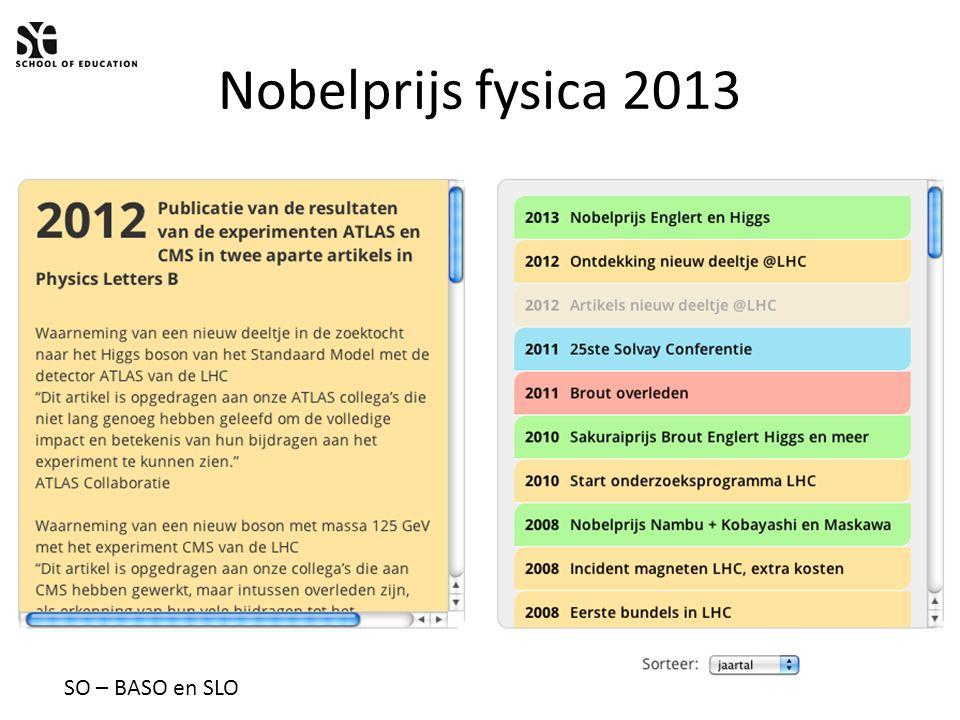 Nobelprijs fysica 2013 SO – BASO en SLO