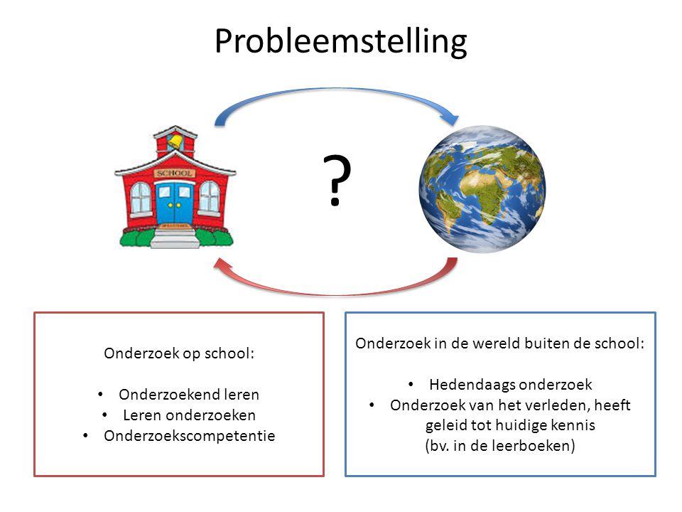 Probleemstelling Onderzoek op school: Onderzoekend leren Leren onderzoeken Onderzoekscompetentie Onderzoek in de wereld buiten de school: Hedendaags o