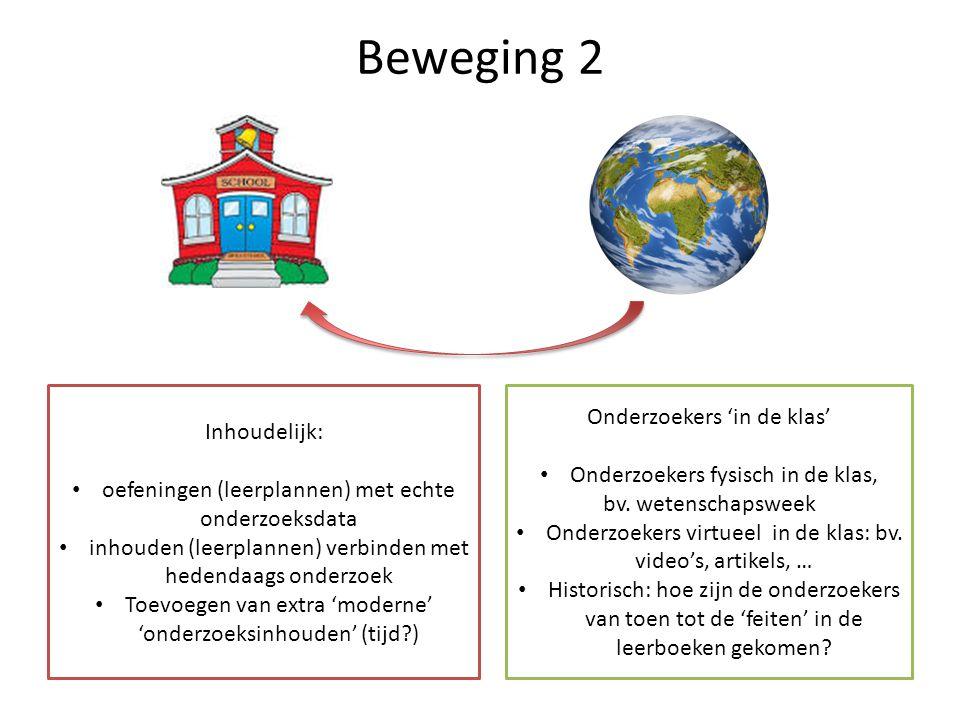 Beweging 2 Inhoudelijk: oefeningen (leerplannen) met echte onderzoeksdata inhouden (leerplannen) verbinden met hedendaags onderzoek Toevoegen van extr