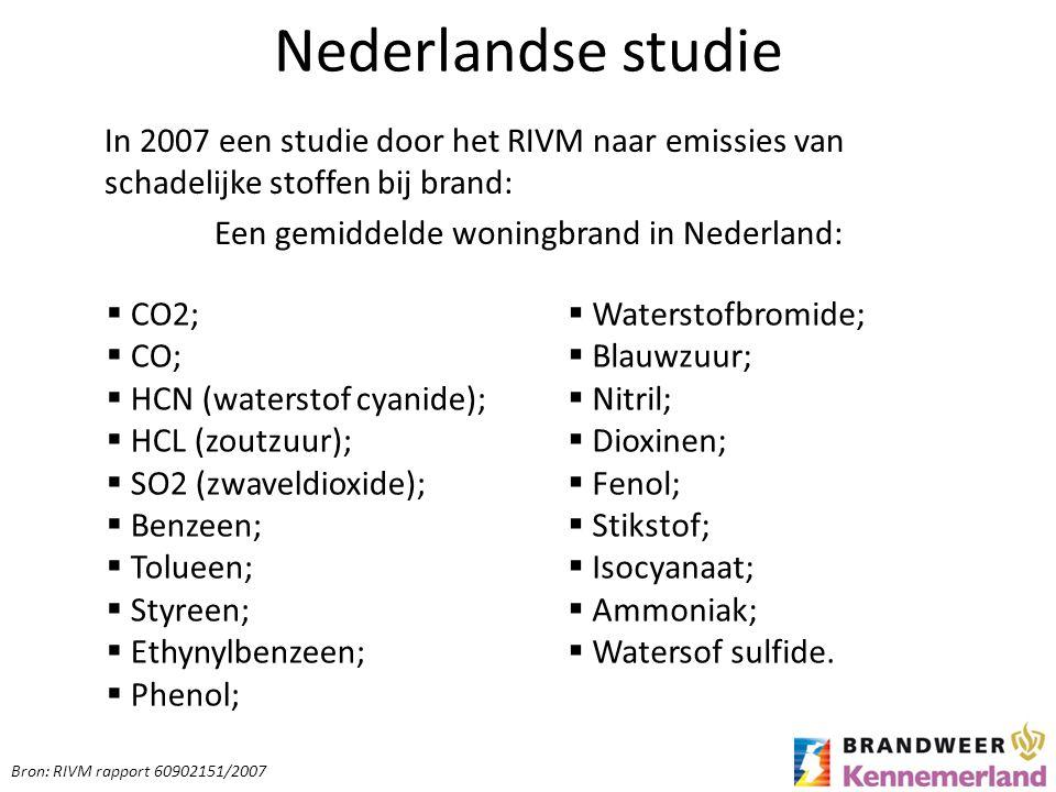 Nederlandse studie In 2007 een studie door het RIVM naar emissies van schadelijke stoffen bij brand: Een gemiddelde woningbrand in Nederland:  CO2; 