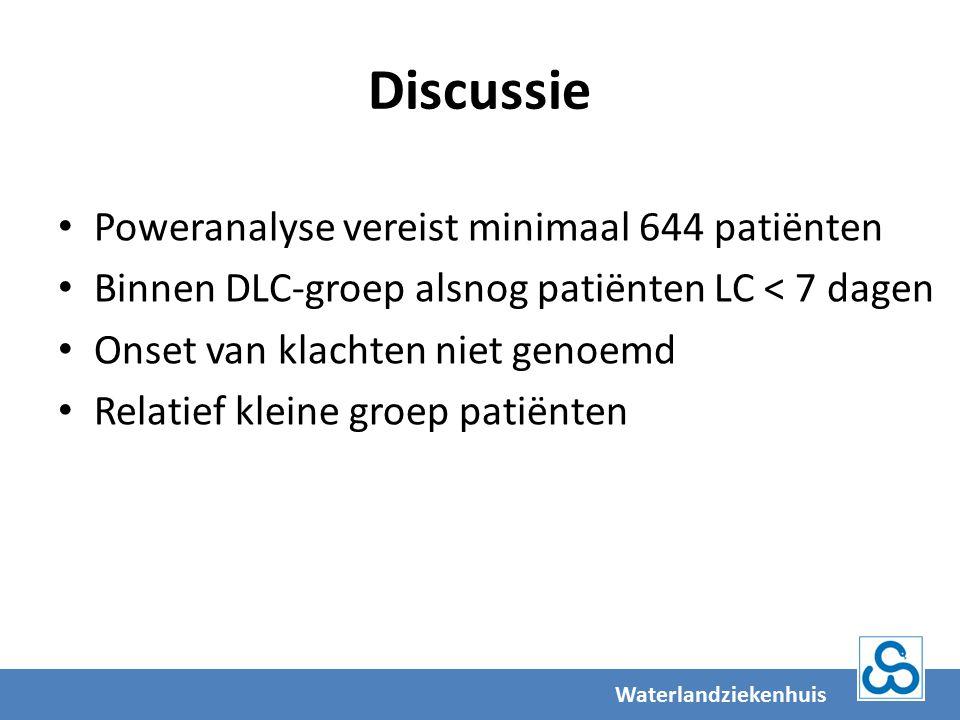 Discussie Poweranalyse vereist minimaal 644 patiënten Binnen DLC-groep alsnog patiënten LC < 7 dagen Onset van klachten niet genoemd Relatief kleine groep patiënten Waterlandziekenhuis
