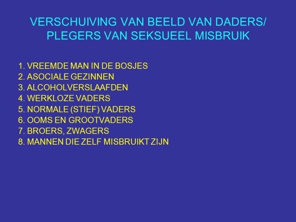 VERSCHUIVING VAN BEELD VAN DADERS/ PLEGERS VAN SEKSUEEL MISBRUIK 1.