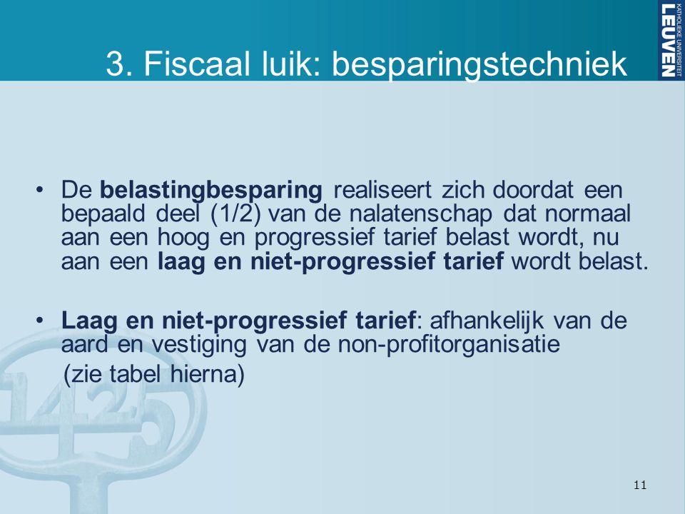 11 3. Fiscaal luik: besparingstechniek De belastingbesparing realiseert zich doordat een bepaald deel (1/2) van de nalatenschap dat normaal aan een ho