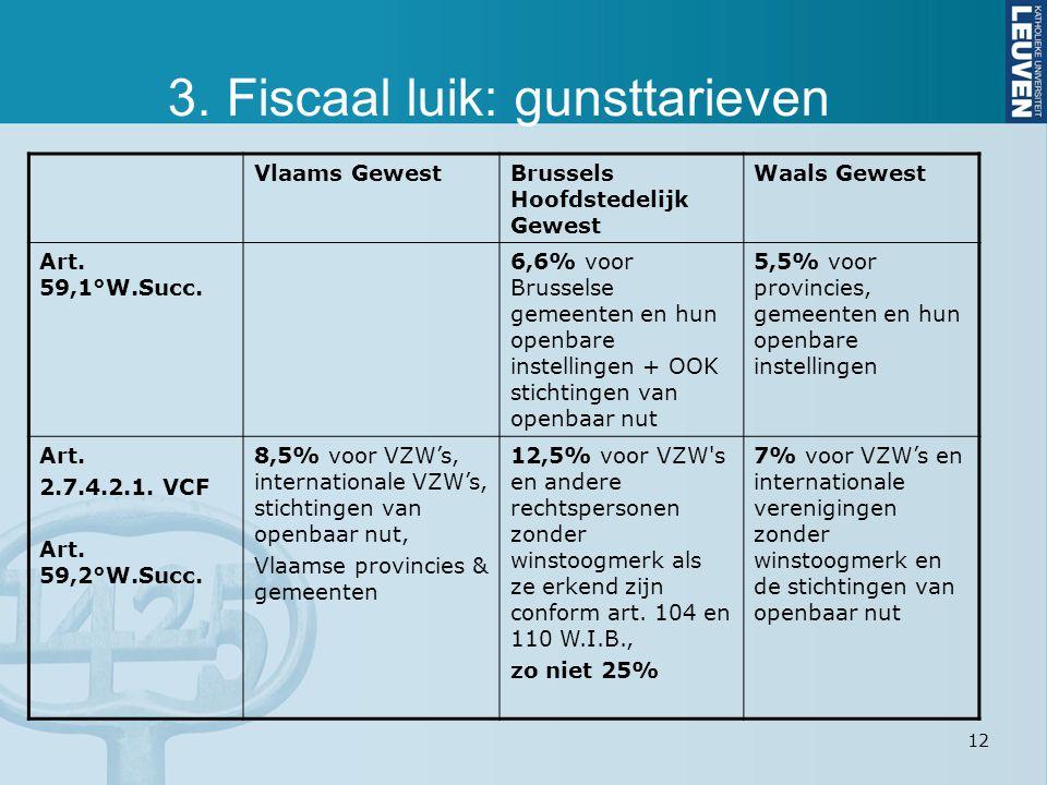 12 3. Fiscaal luik: gunsttarieven Vlaams GewestBrussels Hoofdstedelijk Gewest Waals Gewest Art. 59,1°W.Succ. 6,6% voor Brusselse gemeenten en hun open