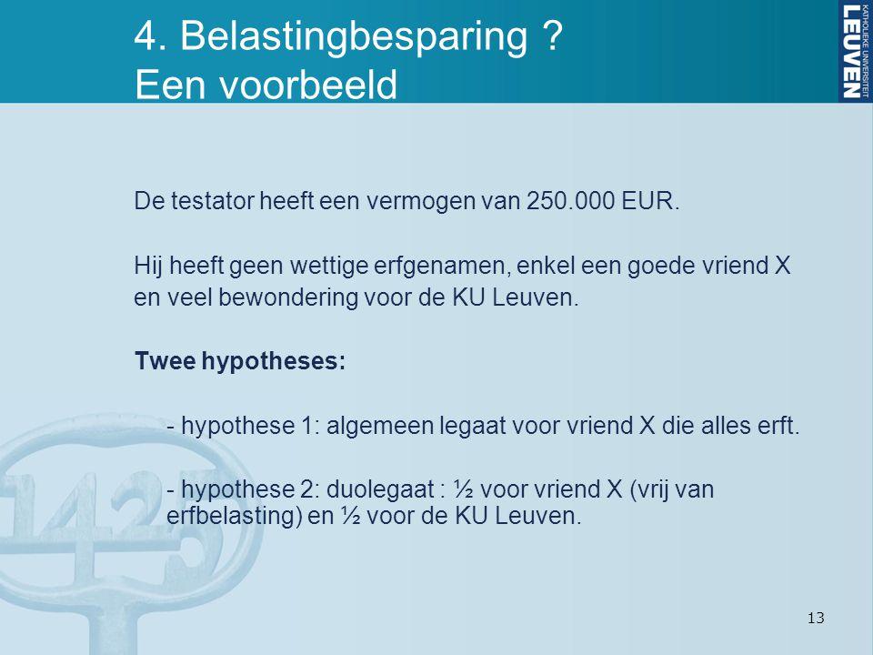 13 4. Belastingbesparing ? Een voorbeeld De testator heeft een vermogen van 250.000 EUR. Hij heeft geen wettige erfgenamen, enkel een goede vriend X e