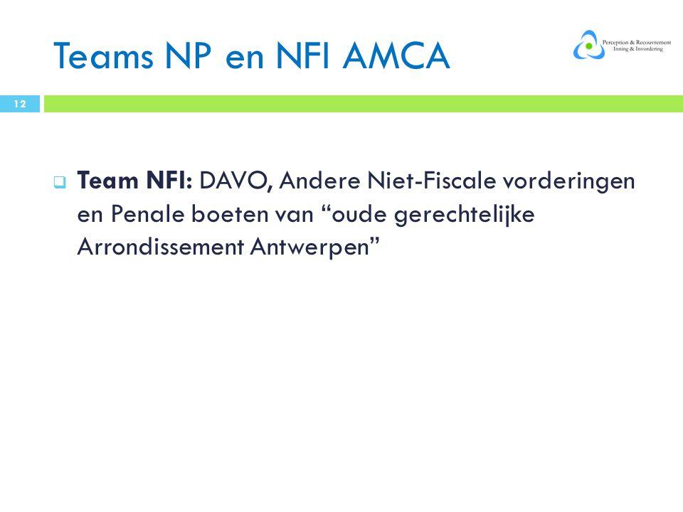 Teams NP en NFI AMCA  Team NFI: DAVO, Andere Niet-Fiscale vorderingen en Penale boeten van oude gerechtelijke Arrondissement Antwerpen 12