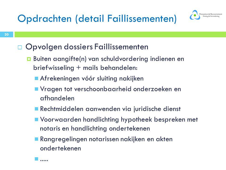 Opdrachten (detail Faillissementen)  Opvolgen dossiers Faillissementen  Buiten aangifte(n) van schuldvordering indienen en briefwisseling + mails be
