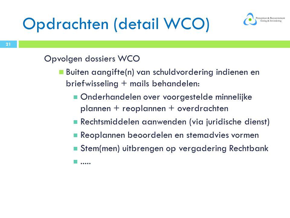 Opdrachten (detail WCO) Opvolgen dossiers WCO Buiten aangifte(n) van schuldvordering indienen en briefwisseling + mails behandelen: Onderhandelen over