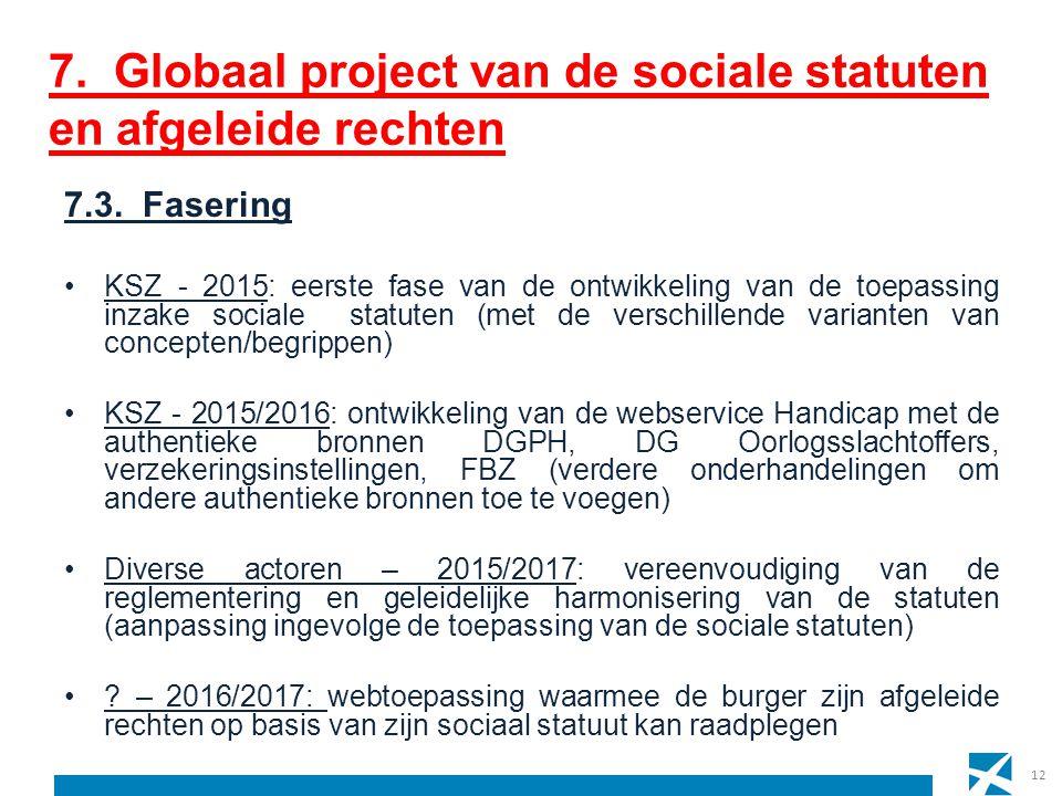 7. Globaal project van de sociale statuten en afgeleide rechten 7.3. Fasering KSZ - 2015: eerste fase van de ontwikkeling van de toepassing inzake soc
