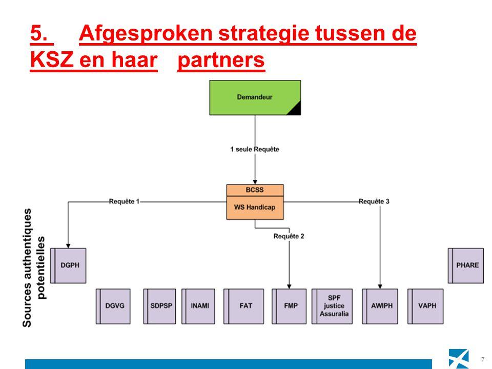 7 5. Afgesproken strategie tussen de KSZ en haarpartners