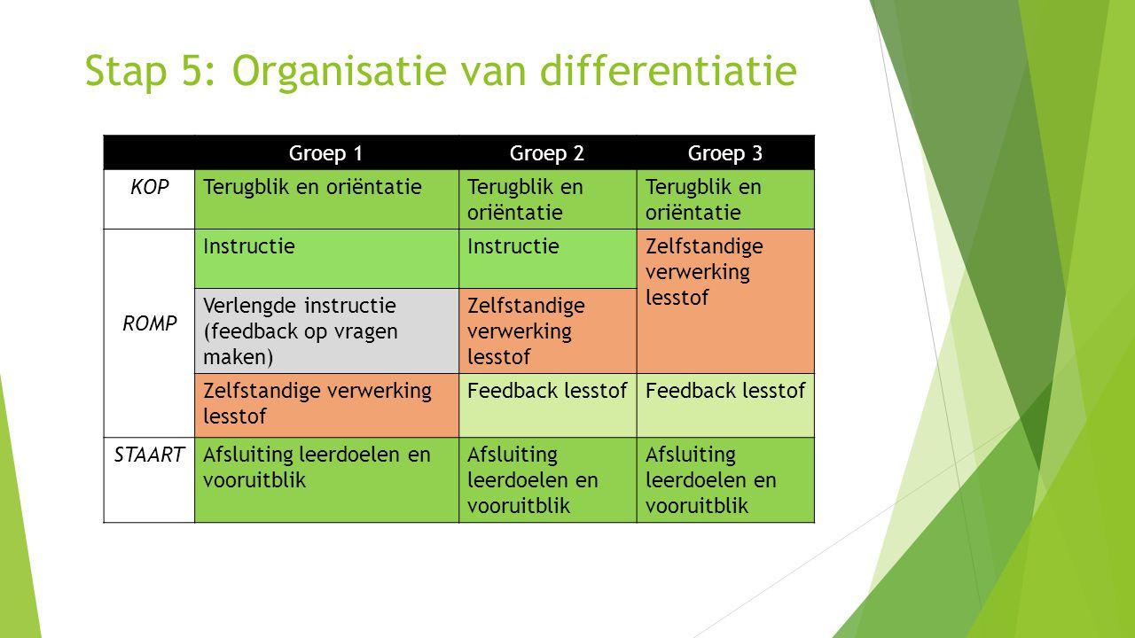 Stap 5: Organisatie van differentiatie Groep 1Groep 2Groep 3 KOPTerugblik en oriëntatie ROMP Instructie Zelfstandige verwerking lesstof Verlengde inst
