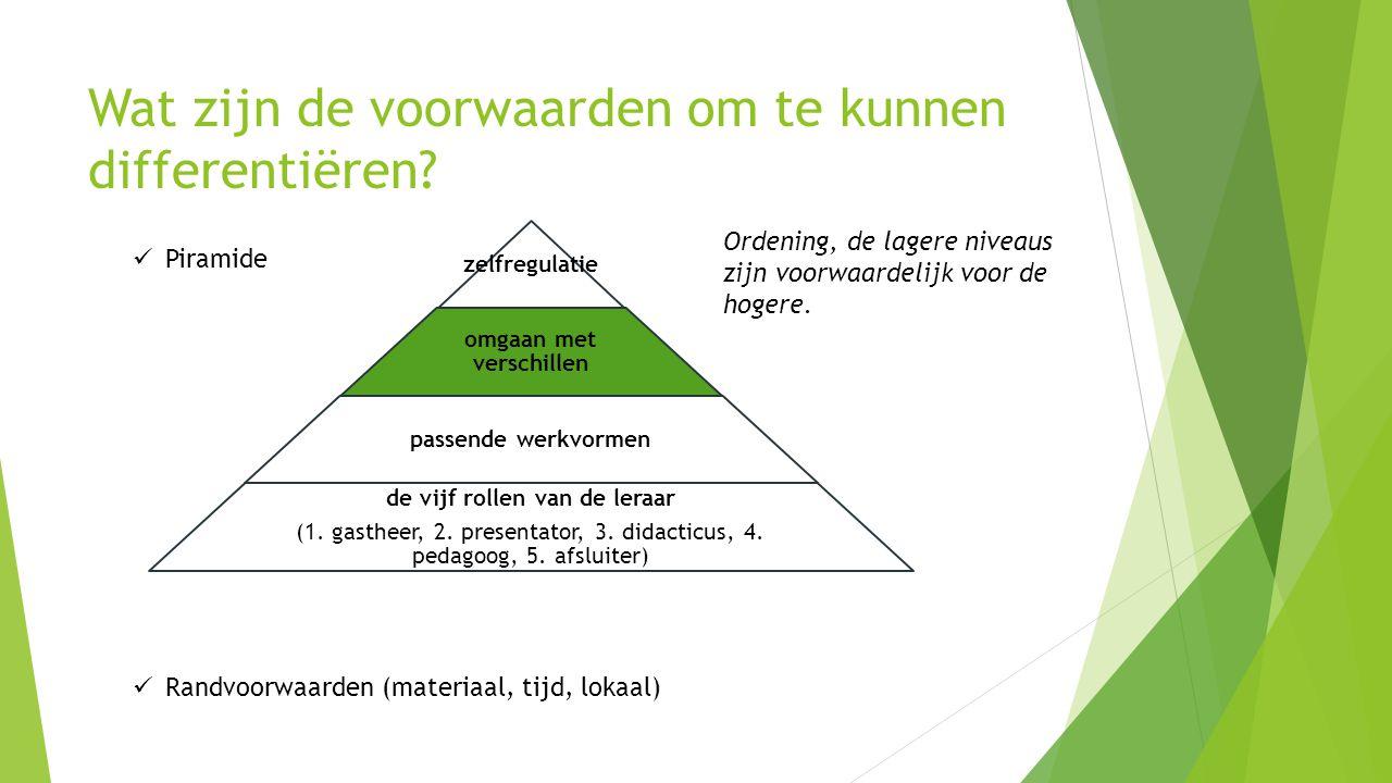 Wat zijn de voorwaarden om te kunnen differentiëren? zelfregulatie omgaan met verschillen passende werkvormen de vijf rollen van de leraar (1. gasthee