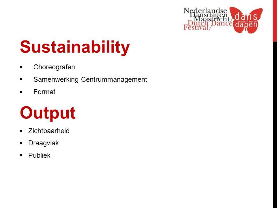Sustainability  Choreografen  Samenwerking Centrummanagement  Format Output  Zichtbaarheid  Draagvlak  Publiek