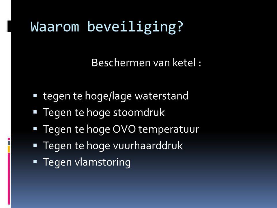 Waarom beveiliging? Beschermen van ketel :  tegen te hoge/lage waterstand  Tegen te hoge stoomdruk  Tegen te hoge OVO temperatuur  Tegen te hoge v