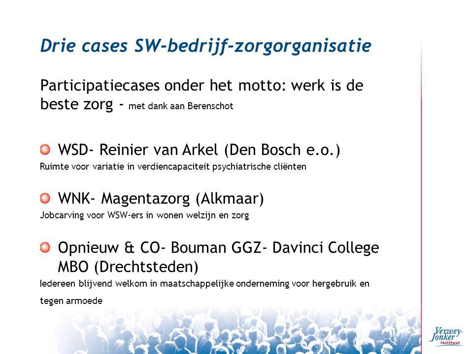 Drie cases SW-bedrijf-zorgorganisatie Participatiecases onder het motto: werk is de beste zorg - met dank aan Berenschot WSD- Reinier van Arkel (Den Bosch e.o.) Ruimte voor variatie in verdiencapaciteit psychiatrische cliënten WNK- Magentazorg (Alkmaar) Jobcarving voor WSW-ers in wonen welzijn en zorg Opnieuw & CO- Bouman GGZ- Davinci College MBO (Drechtsteden) Iedereen blijvend welkom in maatschappelijke onderneming voor hergebruik en tegen armoede