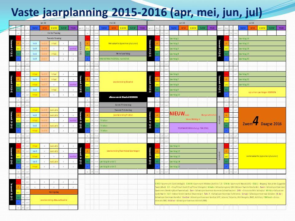 Vaste jaarplanning 2015-2016 (dec, jan, feb, mrt)