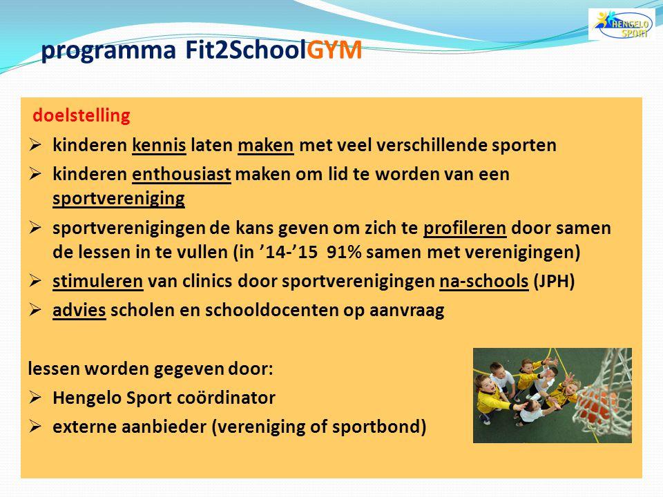 """Fit2SchoolGYM """"gymlessen"""" op de schoollocatie (sportkennismaking)  3 lessen per jaar via vast lesrooster (1x per 6 weken)  op de schoollocatie/gymza"""