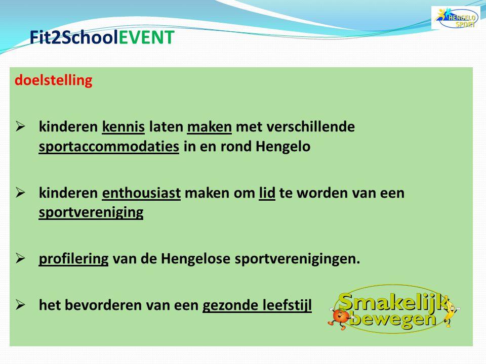 Sport evenementen op sportlocatie.  10 verschillende evenementen per jaar.  voor alle basisschool groepen 3t/m8.  op een sportaccommodatie.  alle