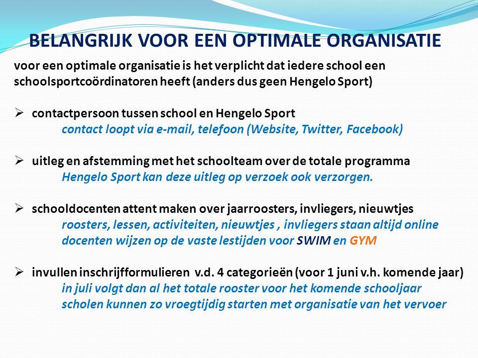  Jeugdplein Hengelo  Sportieve Kinderopvang  Cool2BFit  Skatehockey (HGV)  Fanny zoekt talent (MPM)  Zwem4daagse  TwenteBad zomerspelen  Sport