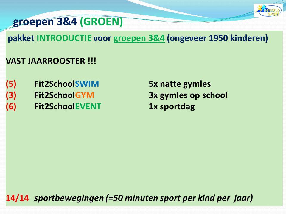 Geen pakket voor groepen 1&2 (ongeveer 1950 kinderen) Kennismaking met Hengelo Sport (2)Fit2SchoolKleuterGYM kleutergymlessen op school + screening in