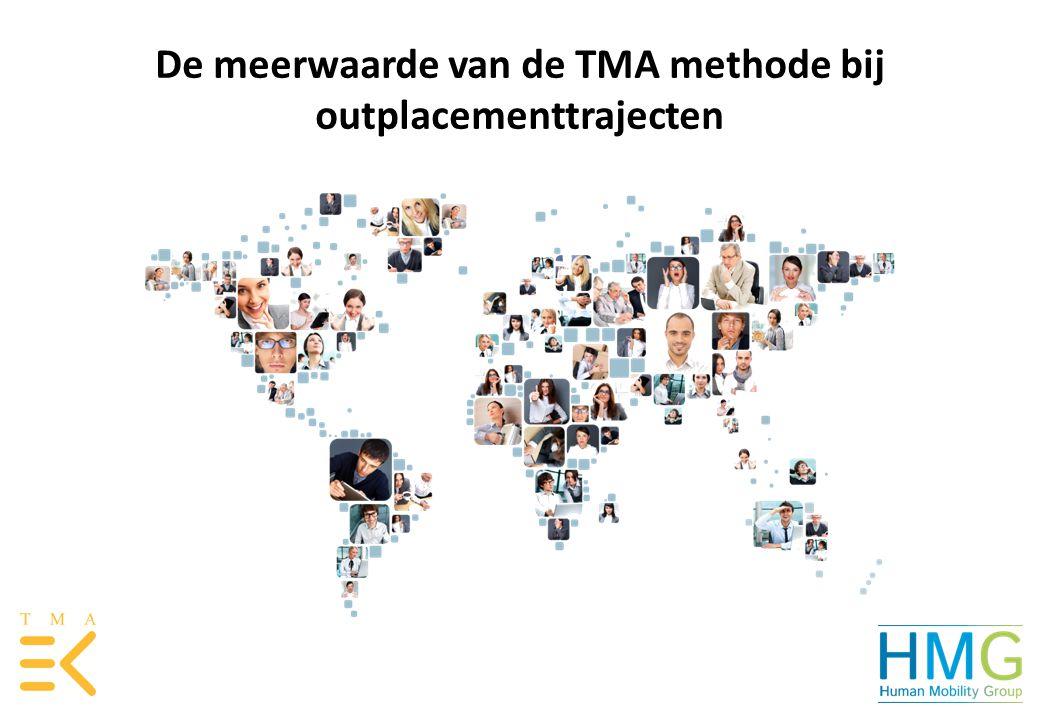 De meerwaarde van de TMA methode bij outplacementtrajecten