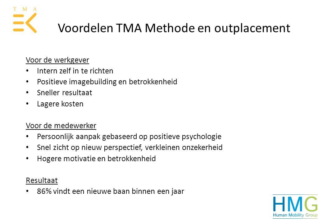Voordelen TMA Methode en outplacement Voor de werkgever Intern zelf in te richten Positieve imagebuilding en betrokkenheid Sneller resultaat Lagere ko