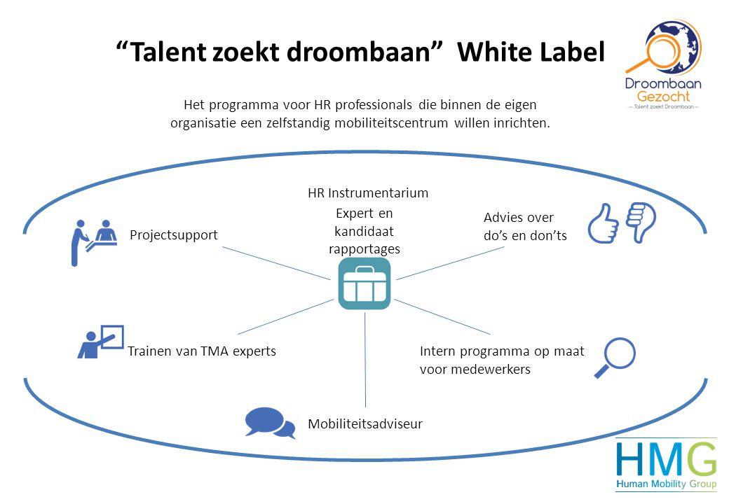"""""""Talent zoekt droombaan"""" White Label Het programma voor HR professionals die binnen de eigen organisatie een zelfstandig mobiliteitscentrum willen inr"""