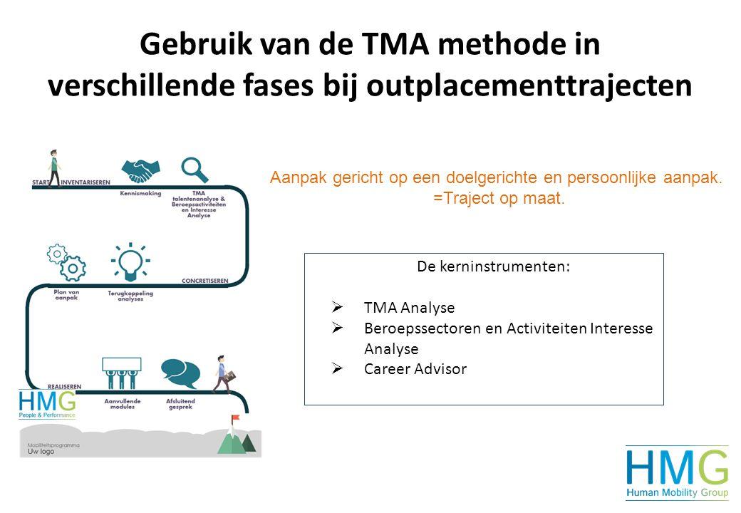 Gebruik van de TMA methode in verschillende fases bij outplacementtrajecten De kerninstrumenten:  TMA Analyse  Beroepssectoren en Activiteiten Inter